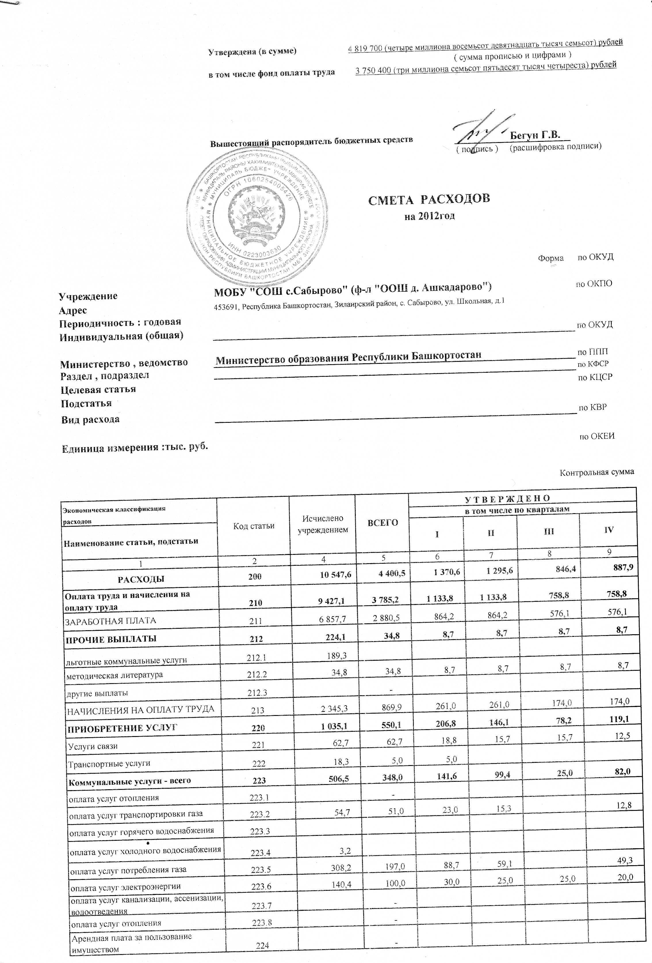 Гдз по русскому 8 класс булатова
